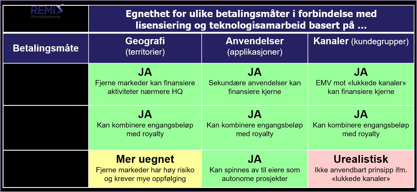 konfidensialitetsavtale innovasjon norge