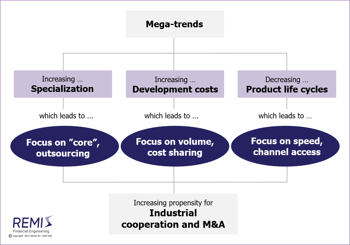 the growing trends of strategic business alliances through mergers and acquisitions With mergers and acquisitions reemerging as a key business strategy for many organizations, the billion-dollar question is whether the next wave of deals will prove more successful than many of those struck during the late 1990s.