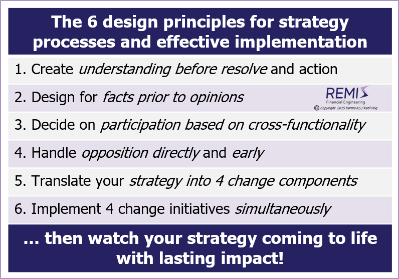 The 6 design principles for effective strategy implementation,       strategy, strategies, strategy process, strategy processes,    strategy project, strategy projects,    strategy implementation, strategy execution,    implementation of strategy, execution of strategy, implementation of strategies, execution of strategies,    implementation of strategy processes, execution of strategy processes, implementation of strategy projects, execution of strategy projects,     strategy in Norway, strategies in Norway, strategy process in Norway, strategy processes in Norway,    strategy project in Norway, strategy projects in Norway,    strategy implementation in Norway, strategy execution in Norway,    implementation of strategy in Norway, execution of strategy in Norway, implementation of strategies in Norway, execution of strategies in Norway,    implementation of strategy processes in Norway, execution of strategy processes in Norway, implementation of strategy projects in Norway, execution of strategy projects in Norway,     Norway, Scandinavia, Nordics, Northern Europe, Remis AS, adviser, advisor, M%A adviser, M&A advisor, Ketil Wig